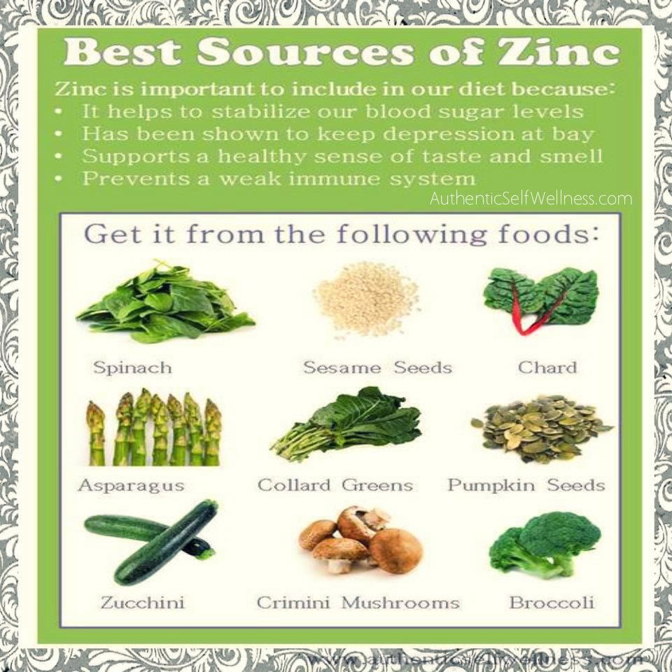 Zinc Best Sources Pacem